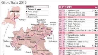 Giro d'Italia al via: ecco tutte le squadre. L'elenco dei favoriti della corsa rosa