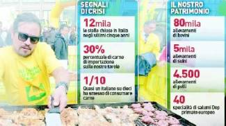 """""""La bistecca italiana è più sana"""". Coldiretti, un tutor per difendere la qualità tricolore"""